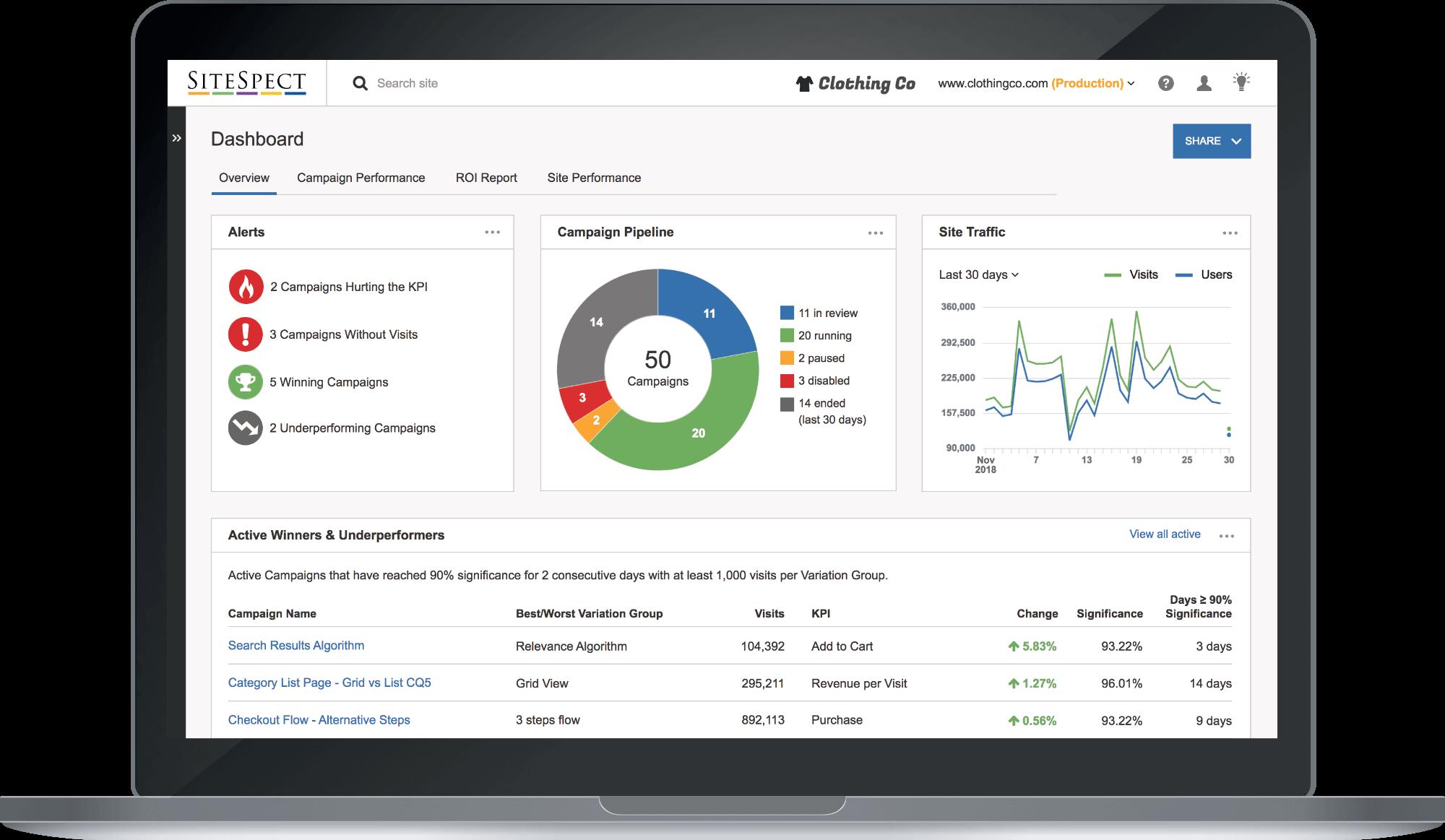 demo dashboard