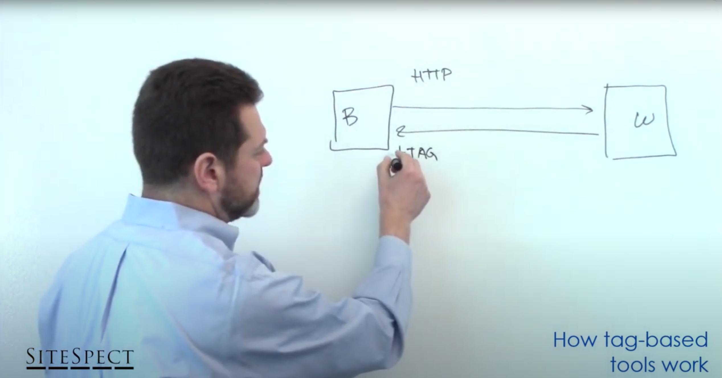 sitespect technical overview part 1